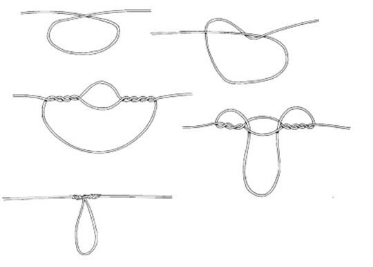 Dropper loop o cappio a goccia